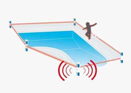 alarme piscine debordement