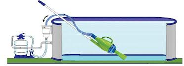 aspirateur piscine branchement