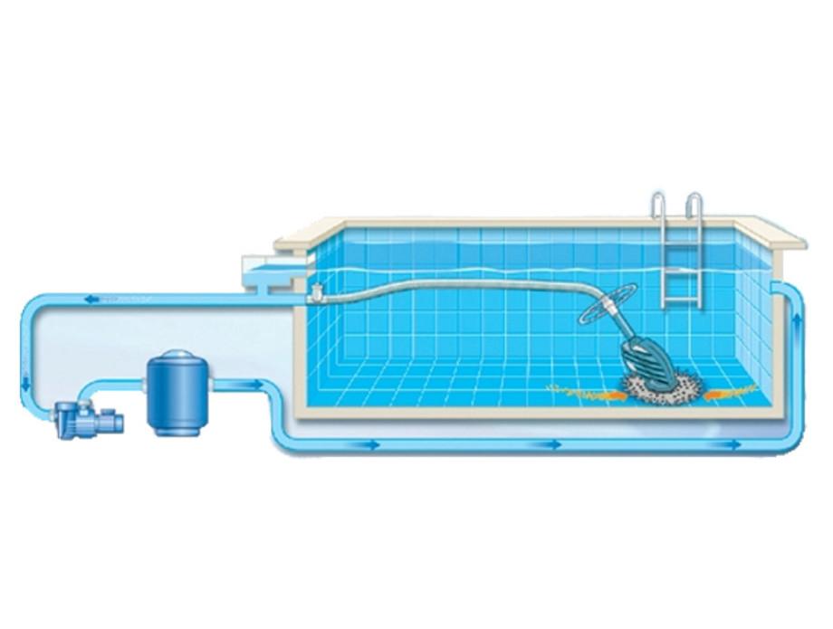 aspirateur piscine kontiki 2
