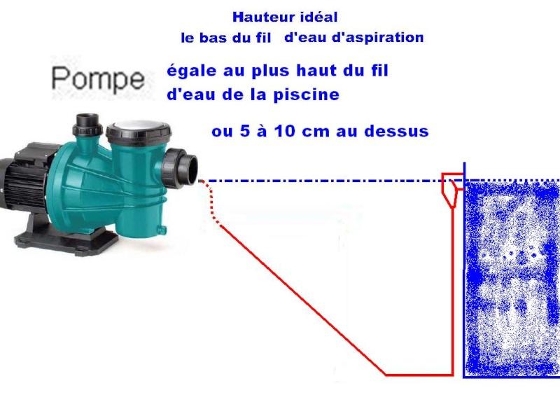 filtration piscine au dessus du niveau d'eau