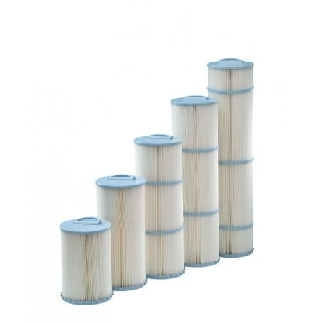 filtration piscine cartouche