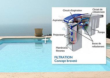 filtration piscine en cavalier. Black Bedroom Furniture Sets. Home Design Ideas