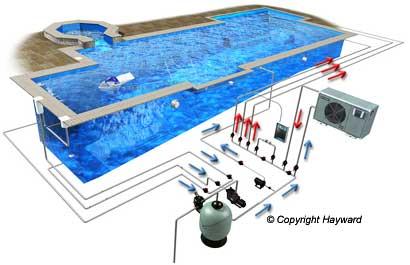 filtration piscine en hiver