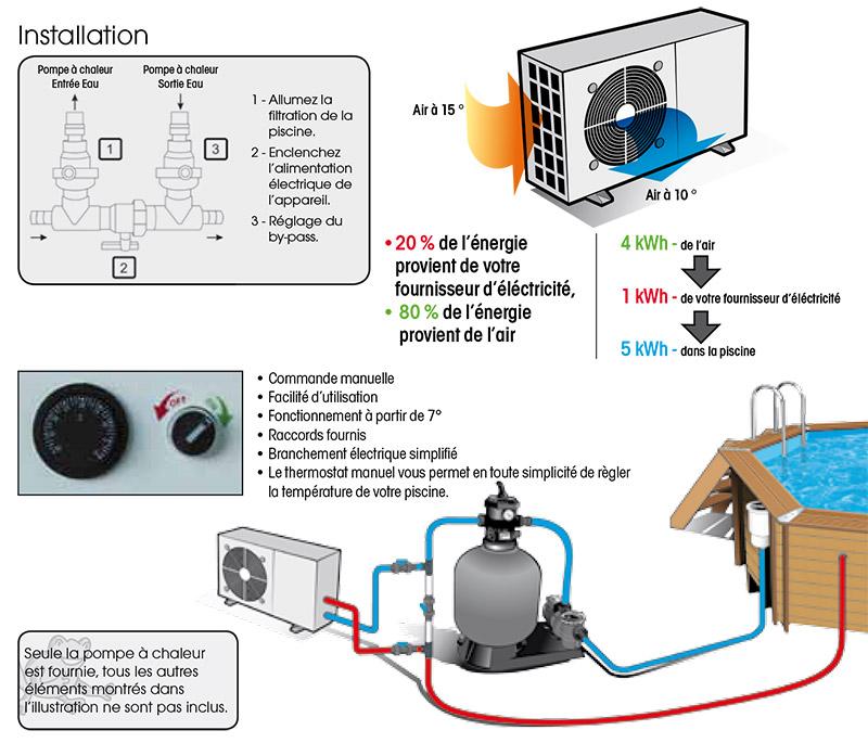 filtration piscine hors sol 15m3