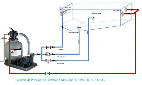 filtration piscine hors sol fonctionnement. Black Bedroom Furniture Sets. Home Design Ideas