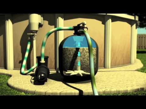 filtration piscine hors terre