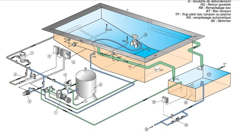 filtration piscine miroir