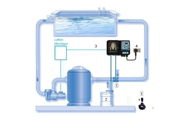 Filtration piscine oxygene actif - Traitement piscine oxygene actif ...