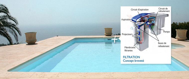 filtration piscine sans canalisation