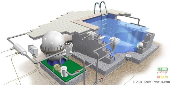 filtration piscine creusee