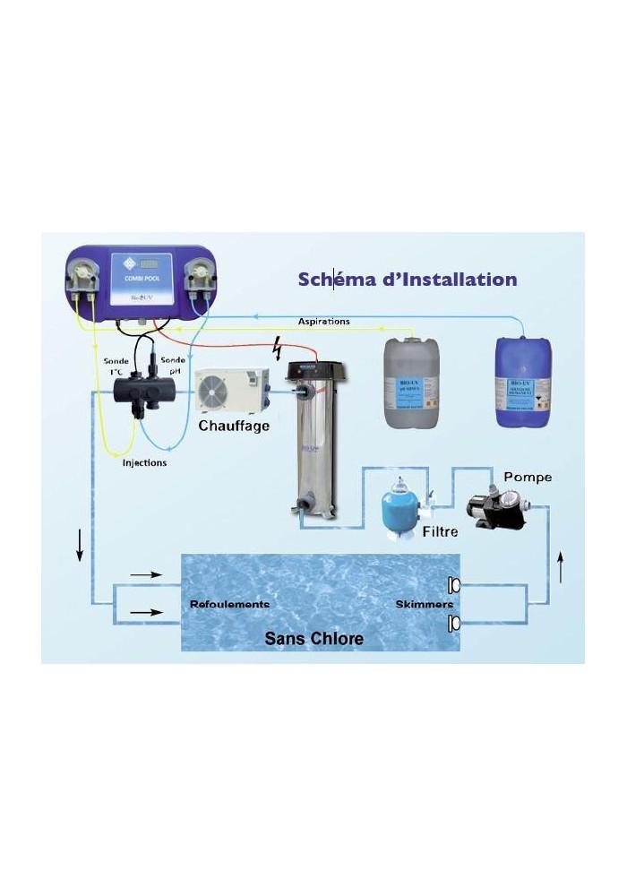 filtration piscine oxygene actif